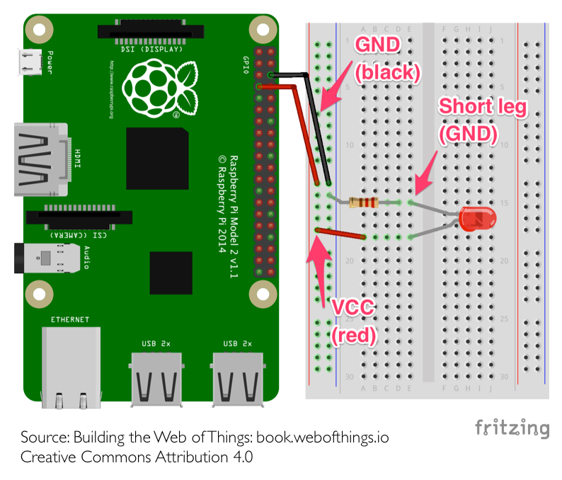 node js gpio and the raspberry pi web of things rh webofthings org wiringpi module npm npmjs wiringpi